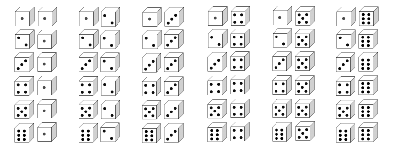 2 dice are rolled probability theory pdf creator